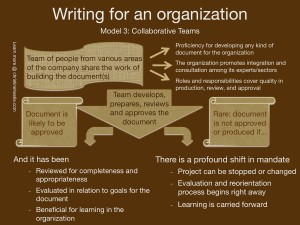 Collaborative teams are made up of people with writing abilities and knowledge to contribute. They including writers and any specialists, experts and helpful people from the organization that can help with the project. They agree to share resources, roles, and responsibilities to produce the document. Business continuity is enhanced and learning can be transferred to the next assignment.